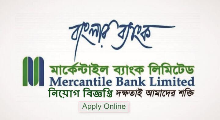 Mercantile-Bank-Job-Circular
